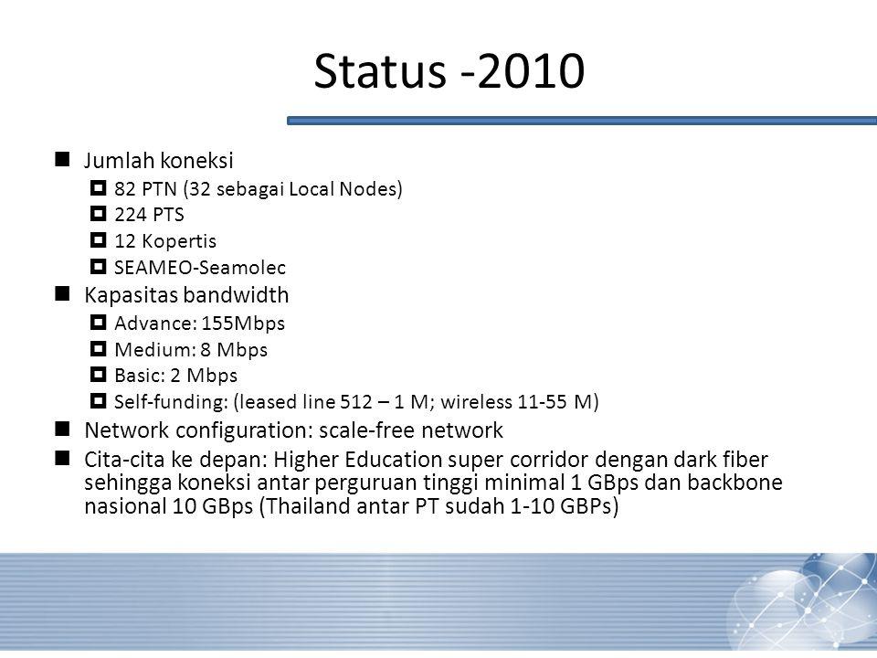 Status -2010 Jumlah koneksi  82 PTN (32 sebagai Local Nodes)  224 PTS  12 Kopertis  SEAMEO-Seamolec Kapasitas bandwidth  Advance: 155Mbps  Medium: 8 Mbps  Basic: 2 Mbps  Self-funding: (leased line 512 – 1 M; wireless 11-55 M) Network configuration: scale-free network Cita-cita ke depan: Higher Education super corridor dengan dark fiber sehingga koneksi antar perguruan tinggi minimal 1 GBps dan backbone nasional 10 GBps (Thailand antar PT sudah 1-10 GBPs)
