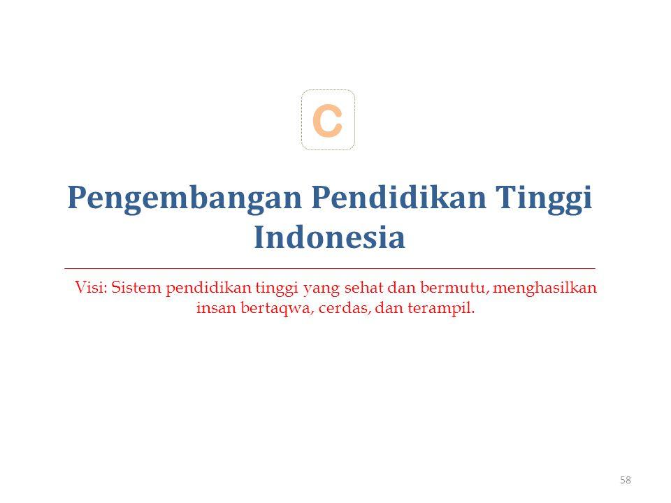 Pengembangan Pendidikan Tinggi Indonesia C Visi: Sistem pendidikan tinggi yang sehat dan bermutu, menghasilkan insan bertaqwa, cerdas, dan terampil.