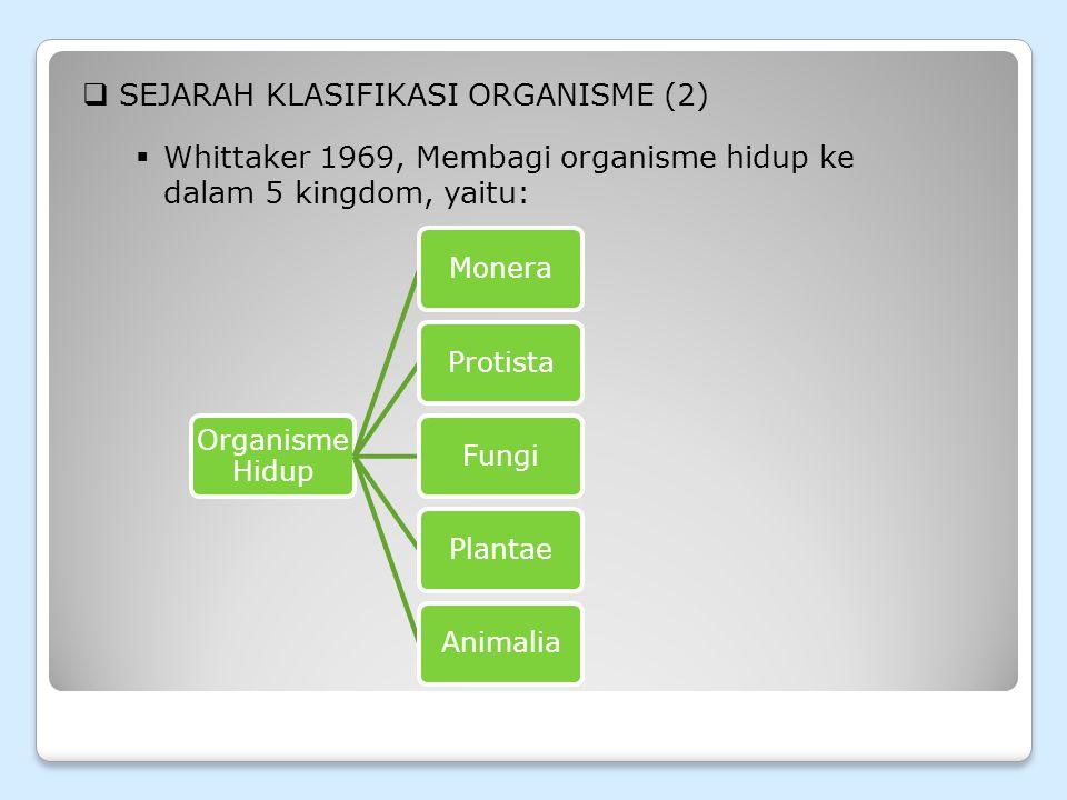  SEJARAH KLASIFIKASI ORGANISME (3)  Woese, mengklasifikasi organisme hidup ke: dalam 6 kingdom, yaitu: Organisme Hidup EubacteriaArchaebacteriaProtistaFungiPlantaeAnimalia