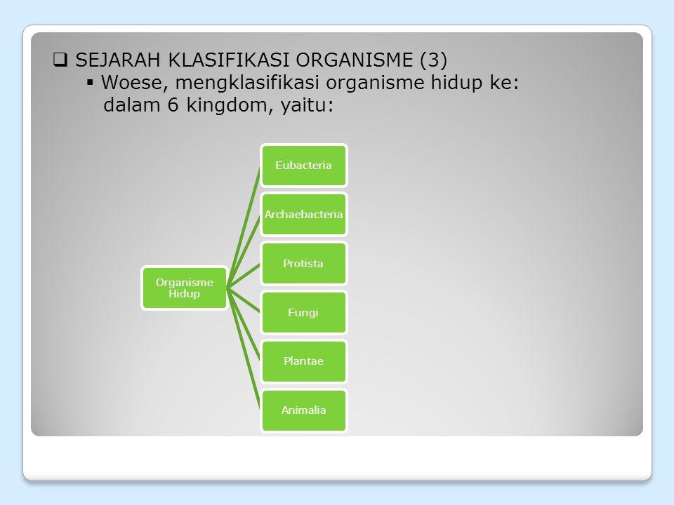  SEJARAH KLASIFIKASI ORGANISME (4)  Woese, juga mengelompokkan 6 Kingdom tersebut ke dalam 3 Domain, yaitu: Organisme Hidup Domain Bacteria (Eubacteria) Domain Archaea (Archaebacteria) Domain Eukarya (Eukaryotes) ProtistaFungiPlantaeAnimalia