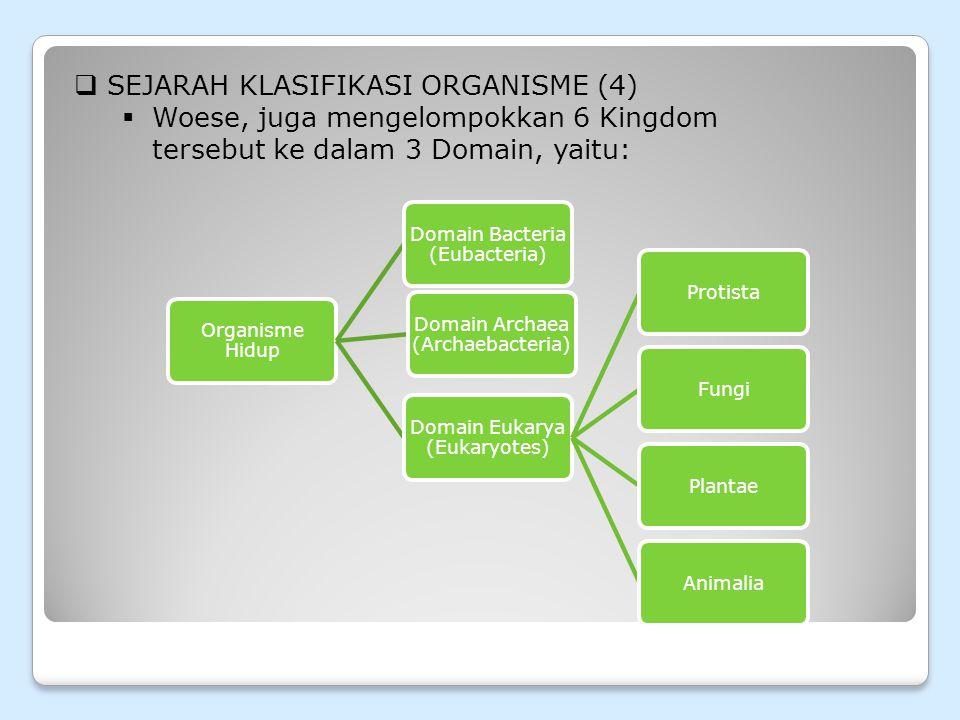  SEJARAH KLASIFIKASI ORGANISME (4)  Kompilasi Klasifikasi Organisme