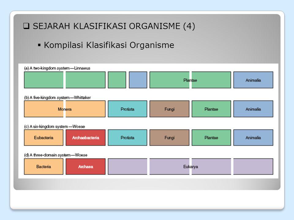  SEJARAH KLASIFIKASI ORGANISME (5)  Kompilasi Klasifikasi Organisme Klasifikasi Organisme Hidup.
