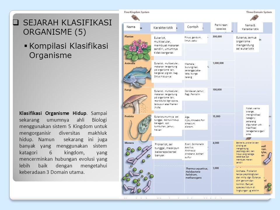  Kladistik Membangun pohon filogenetik (sederhana dan objektif): Karakter kunci dari satu kelompok organisme Kenapa: Merupakan pewarisan dari nenek moyang bersama Sebuah Klad (Clade) adalah sebuah group dari organisme yang dihubungkan oleh keturunan Pendekatan keturunan ini digunakan untuk membangun pohon filogeni disebut Kladistik  KLASIFIKASI SECARA EVOLUSI (3)
