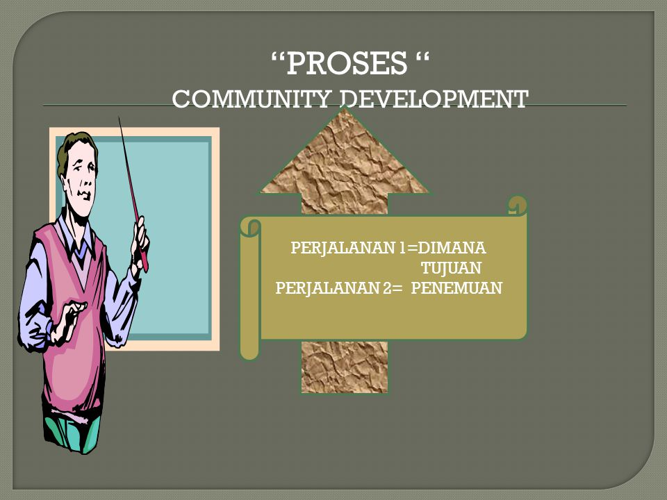 """""""PROSES """" COMMUNITY DEVELOPMENT PERJALANAN 1=DIMANA TUJUAN PERJALANAN 2= PENEMUAN"""