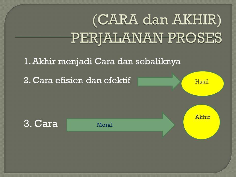 1.Akhir menjadi Cara dan sebaliknya 2. Cara efisien dan efektif 3. Cara Moral Akhir Hasil
