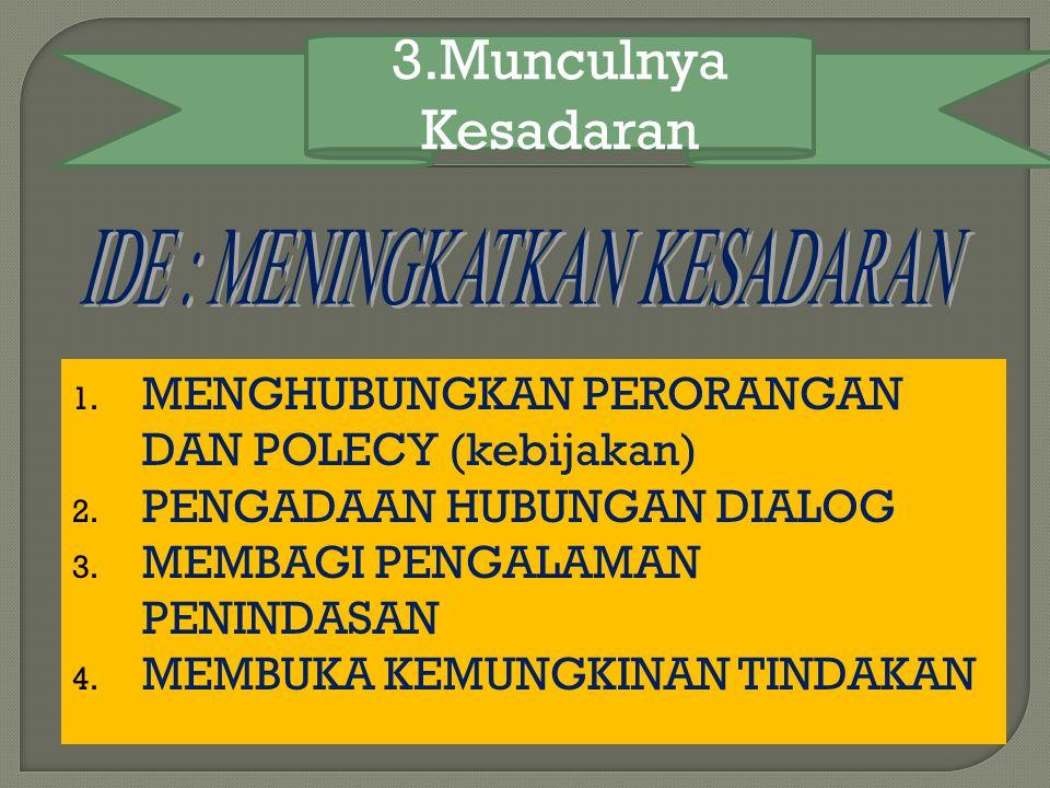 1. MENGHUBUNGKAN PERORANGAN DAN POLECY (kebijakan) 2. PENGADAAN HUBUNGAN DIALOG 3. MEMBAGI PENGALAMAN PENINDASAN 4. MEMBUKA KEMUNGKINAN TINDAKAN 3.Mun