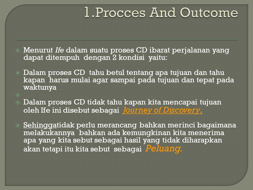  Menurut Ife dalam suatu proses CD ibarat perjalanan yang dapat ditempuh dengan 2 kondisi yaitu:  Dalam proses CD tahu betul tentang apa tujuan dan