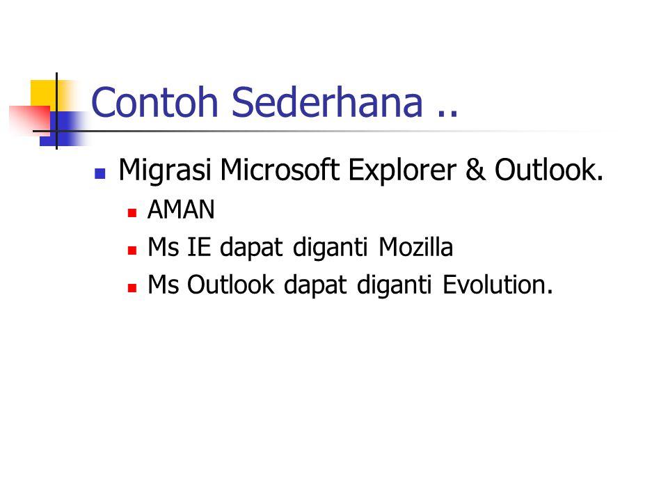 Contoh Sederhana.. Migrasi Microsoft Explorer & Outlook.
