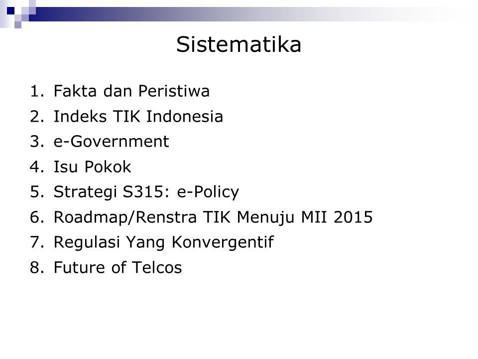 Sistematika 1.Fakta dan Peristiwa 2.Indeks TIK Indonesia 3.e-Government 4.Isu Pokok 5.Strategi S315: e-Policy 6.Roadmap/Renstra TIK Menuju MII 2015 7.