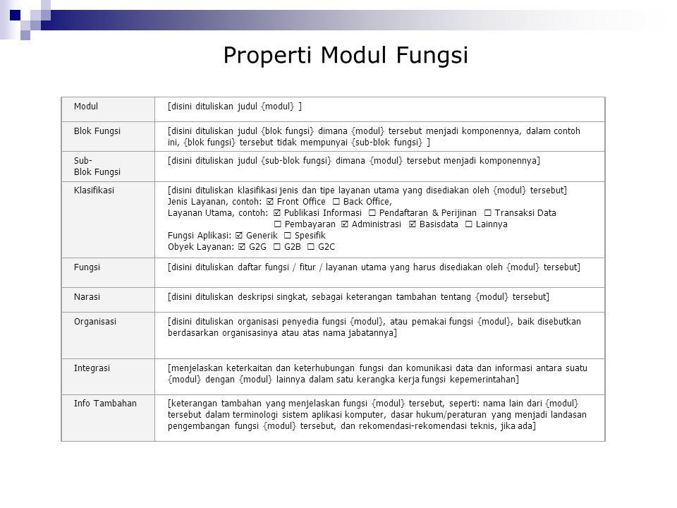 Properti Modul Fungsi Modul[disini dituliskan judul {modul} ] Blok Fungsi[disini dituliskan judul {blok fungsi} dimana {modul} tersebut menjadi kompon