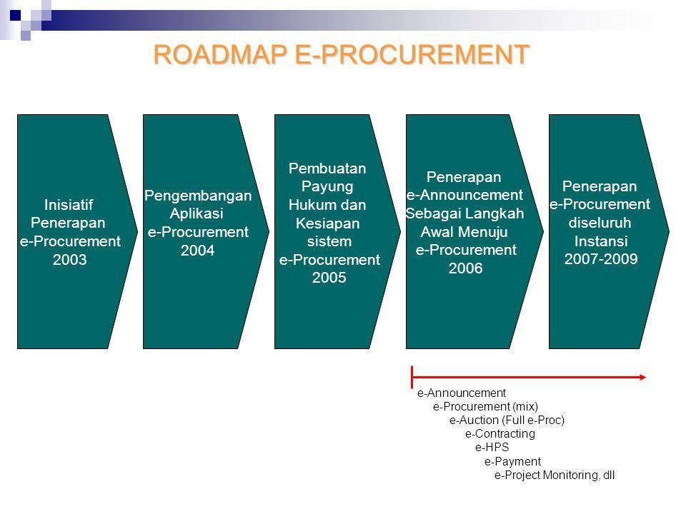 Inisiatif Penerapan e-Procurement 2003 Pengembangan Aplikasi e-Procurement 2004 Pembuatan Payung Hukum dan Kesiapan sistem e-Procurement 2005 Penerapa