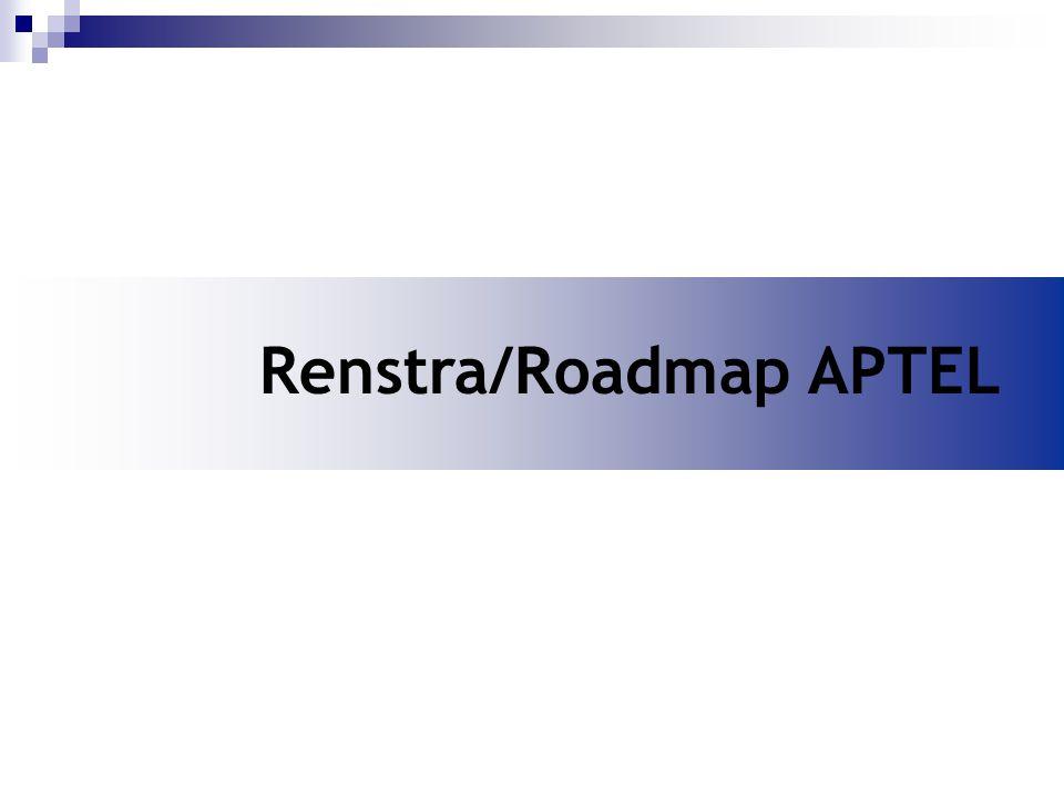 Renstra/Roadmap APTEL