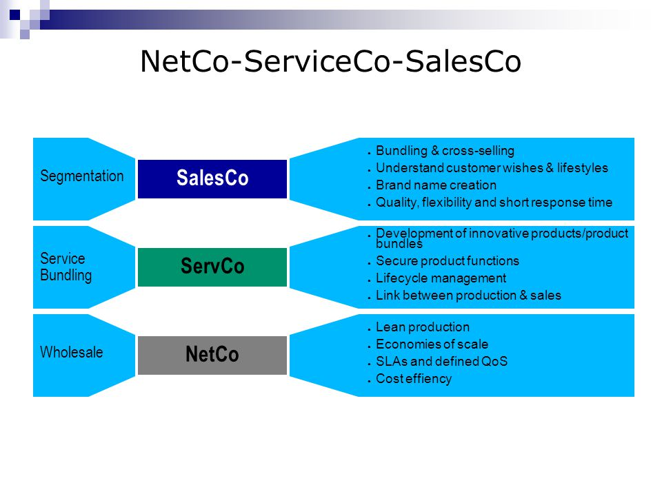 NetCo-ServiceCo-SalesCo Segmentation Service Bundling Wholesale SalesCo ServCo NetCo ● Bundling & cross-selling ● Understand customer wishes & lifesty