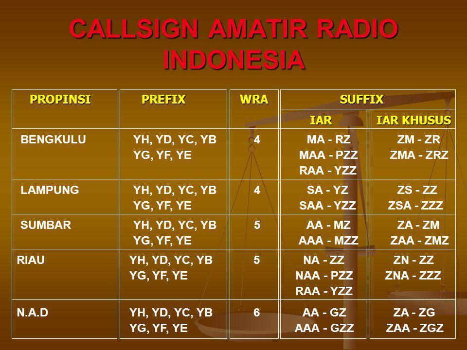 CALLSIGN AMATIR RADIO INDONESIA BENGKULU YH, YD, YC, YB4 MA - RZ ZM - ZR YG, YF, YE MAA - PZZ ZMA - ZRZ RAA - YZZ PROPINSI PREFIX WRA SUFFIX PROPINSI