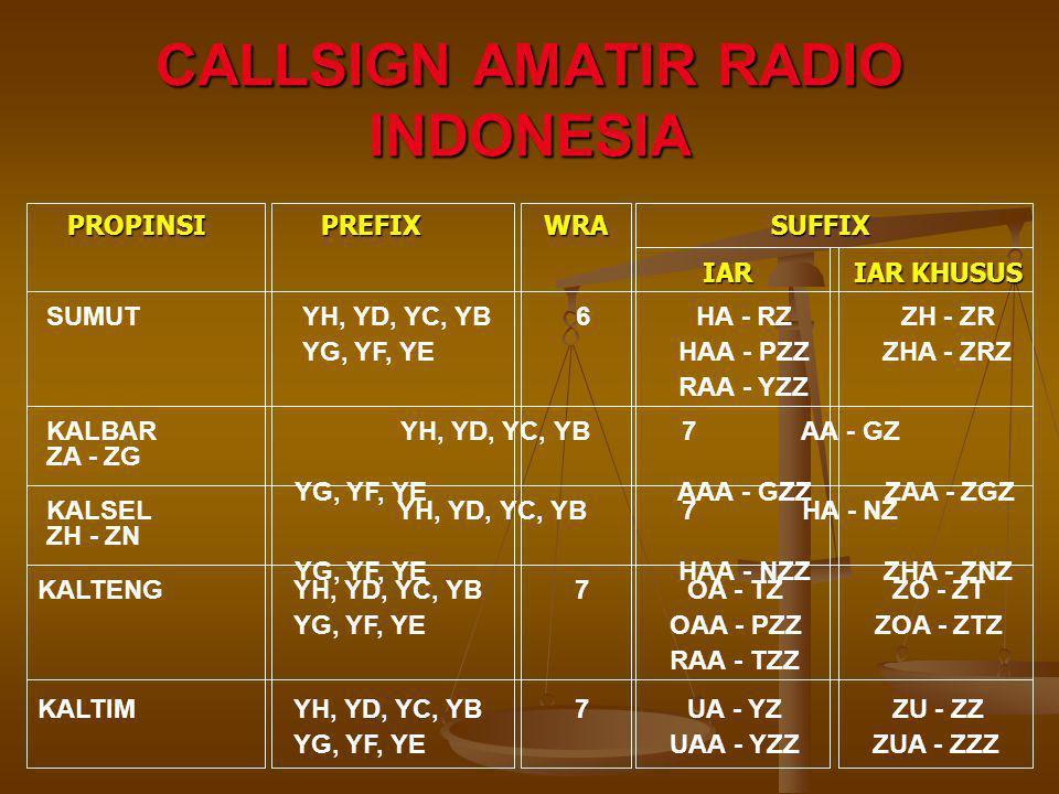 CALLSIGN AMATIR RADIO INDONESIA SUMUT YH, YD, YC, YB6 HA - RZ ZH - ZR YG, YF, YE HAA - PZZ ZHA - ZRZ RAA - YZZ PROPINSI PREFIX WRA SUFFIX PROPINSI PRE