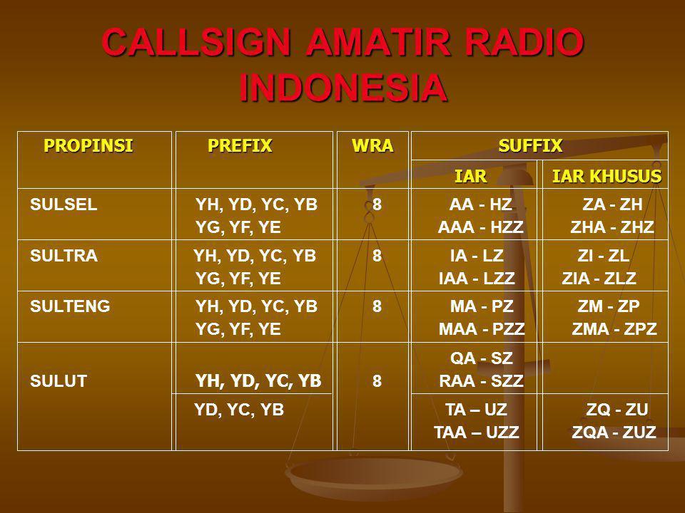 CALLSIGN AMATIR RADIO INDONESIA SULSEL YH, YD, YC, YB8 AA - HZ ZA - ZH YG, YF, YE AAA - HZZ ZHA - ZHZ PROPINSI PREFIX WRA SUFFIX PROPINSI PREFIX WRA S