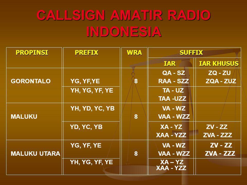 CALLSIGN AMATIR RADIO INDONESIA PROPINSI PREFIX WRA SUFFIX PROPINSI PREFIX WRA SUFFIX IAR IAR KHUSUS IAR IAR KHUSUS YH, YD, YC, YB VA - WZ MALUKU 8 VA