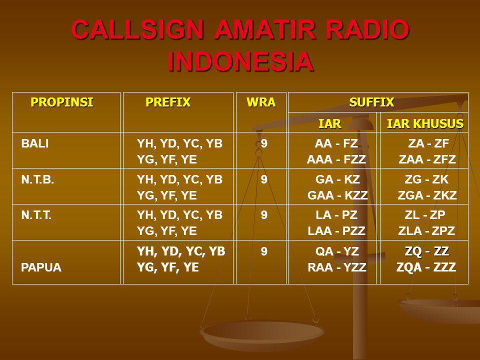 CALLSIGN AMATIR RADIO INDONESIA BALI YH, YD, YC, YB9 AA - FZ ZA - ZF YG, YF, YE AAA - FZZ ZAA - ZFZ PROPINSI PREFIX WRA SUFFIX PROPINSI PREFIX WRA SUF