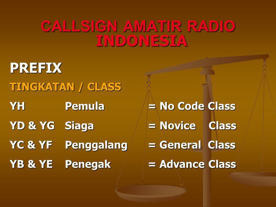 CALLSIGN AMATIR RADIO TINGKATAN / CLASS YHPemula = No Code Class YD & YGSiaga= Novice Class YC & YFPenggalang= General Class YB & YEPenegak= Advance Class INDONESIA PREFIX
