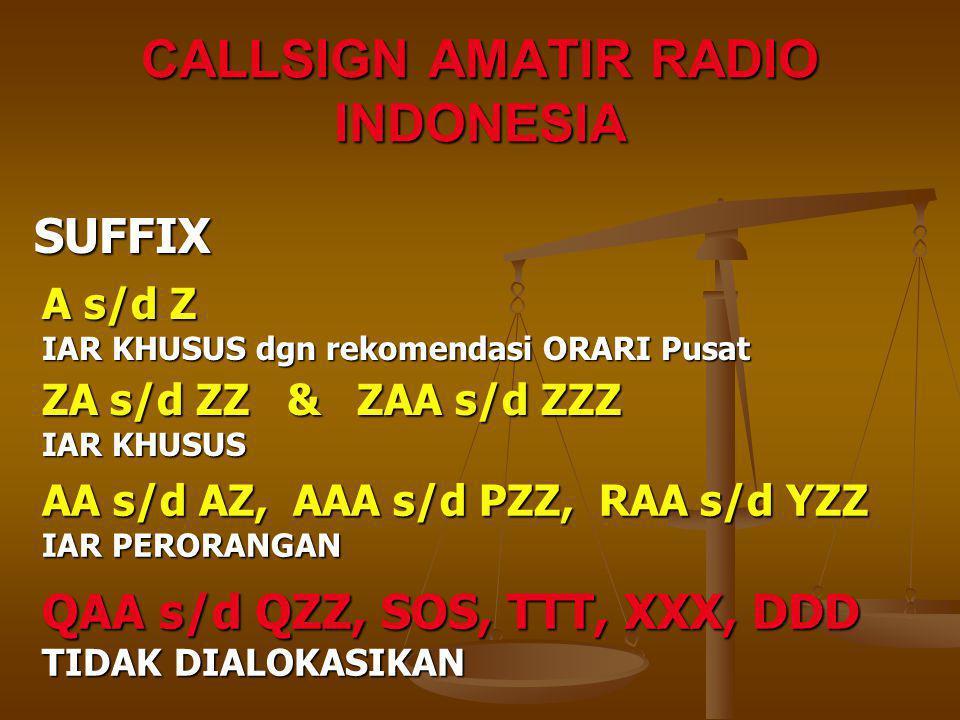 CALLSIGN AMATIR RADIO INDONESIA SUFFIX A s/d Z IAR KHUSUS dgn rekomendasi ORARI Pusat ZA s/d ZZ & ZAA s/d ZZZ IAR KHUSUS QAA s/d QZZ, SOS, TTT, XXX, D