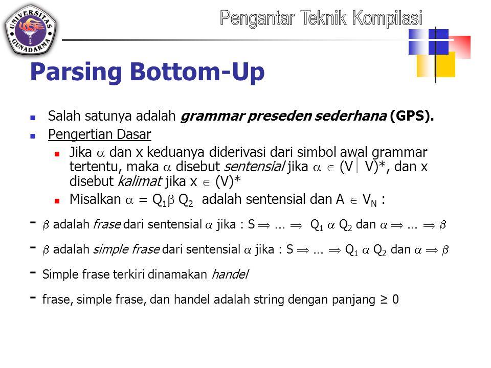 Parsing Bottom-Up Salah satunya adalah grammar preseden sederhana (GPS). Pengertian Dasar Jika  dan x keduanya diderivasi dari simbol awal grammar te