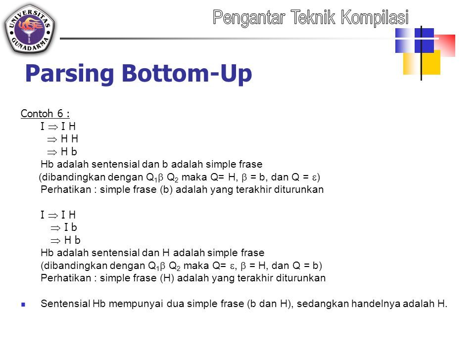 Parsing Bottom-Up Contoh 6 : I  I H  H H  H b Hb adalah sentensial dan b adalah simple frase (dibandingkan dengan Q 1  Q 2 maka Q= H,  = b, dan Q