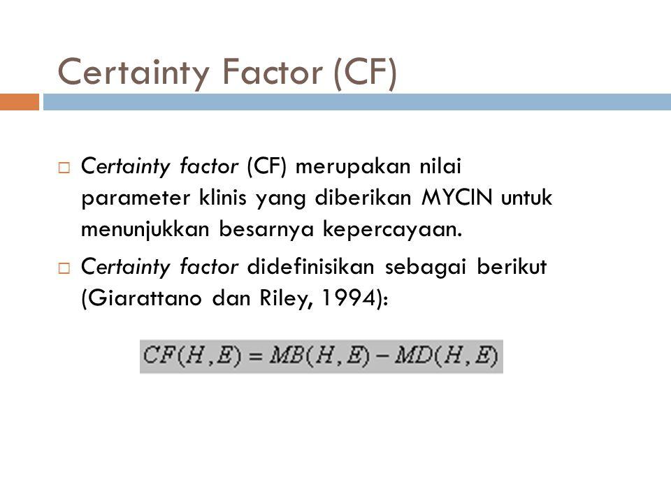 Certainty Factor (CF)  Certainty factor (CF) merupakan nilai parameter klinis yang diberikan MYCIN untuk menunjukkan besarnya kepercayaan.  Certaint