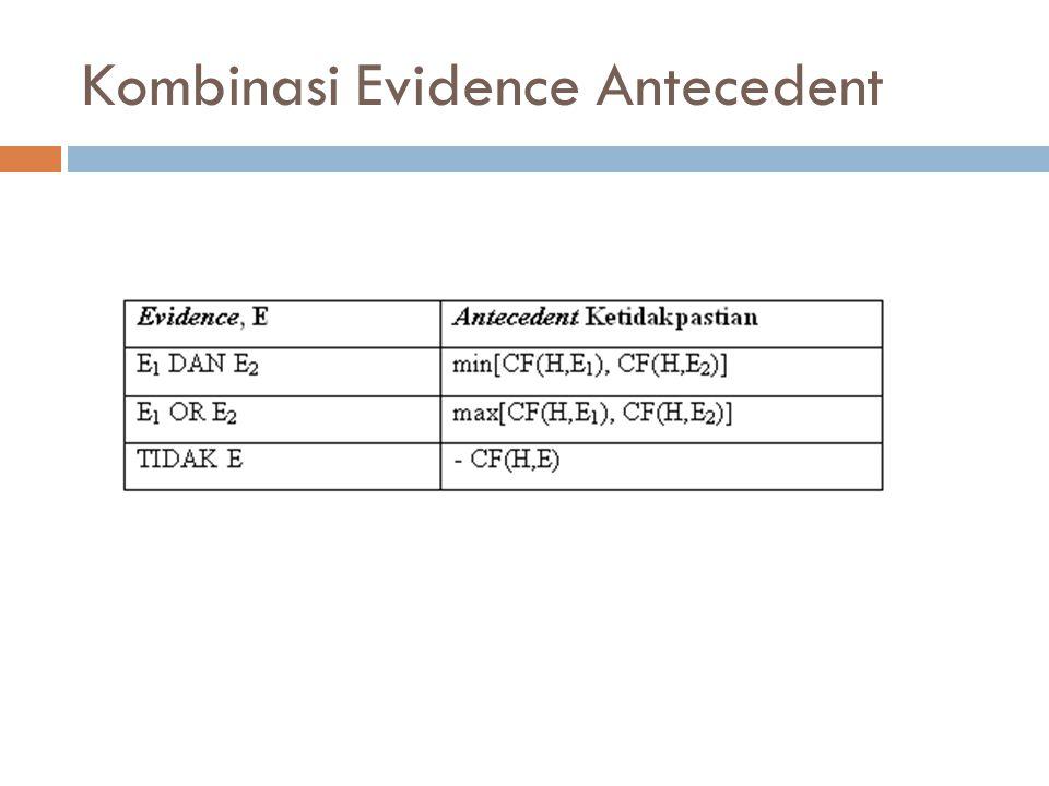 Contoh Kombinasi Evidence E : (E1 DAN E2 DAN E3) ATAU (E4 DAN BUKAN E5) E : max[min(E1, E2, E3), min(E4, -E5)] Misal: E1 : 0,9 E2 : 0,8 E3 : 0,3 E4 : -0,5E5 : -0,4 hasilnya adalah: E :max [min(0,9, 0,8, 0,3), min(-0,5, 0,4)] :max(0,3, -0,5)