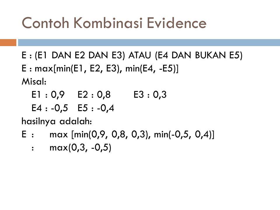 Contoh Kombinasi Evidence E : (E1 DAN E2 DAN E3) ATAU (E4 DAN BUKAN E5) E : max[min(E1, E2, E3), min(E4, -E5)] Misal: E1 : 0,9 E2 : 0,8 E3 : 0,3 E4 :