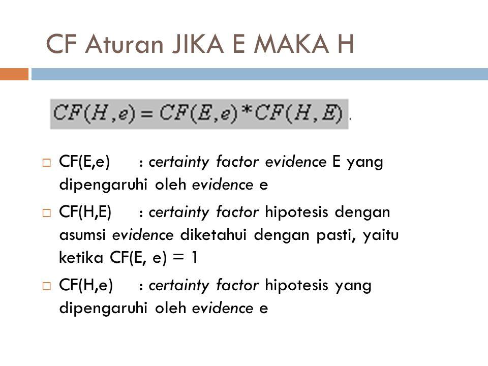 CF Aturan JIKA E MAKA H  CF(E,e) : certainty factor evidence E yang dipengaruhi oleh evidence e  CF(H,E) : certainty factor hipotesis dengan asumsi
