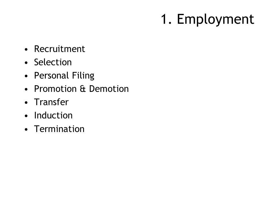 Human Resources Development Management Induction Selection Recruitment Job Description Job Analysis Job Evaluation Job Grading CompensationPolicy Perf