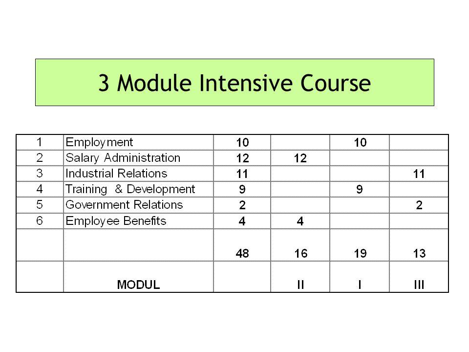 Jadwal & Fasilitas 4 hari seminggu, setiap hari Senin - Kamis, jam 18.00 – 19.30. 1 session sehari, total 48 sessions Lama kursus 48 hari atau 3 bulan