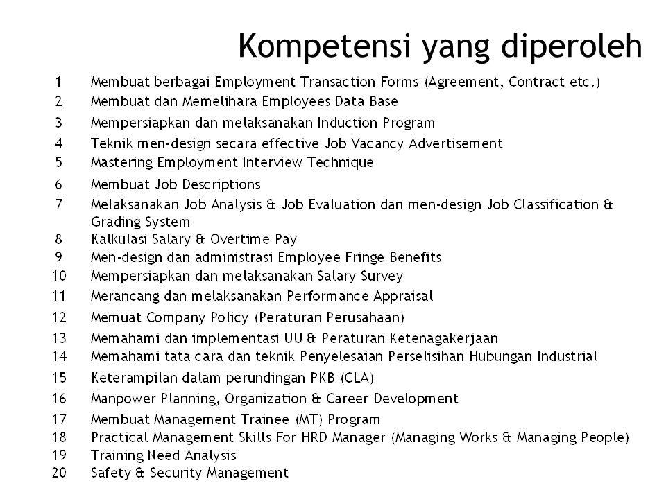 Bahan Training 1.Recruitment & Selection 2.Training & Development 3.Government Regulation : UU 21/2000, UU 13/2003, UU 02/2004 4.Job Description, Job