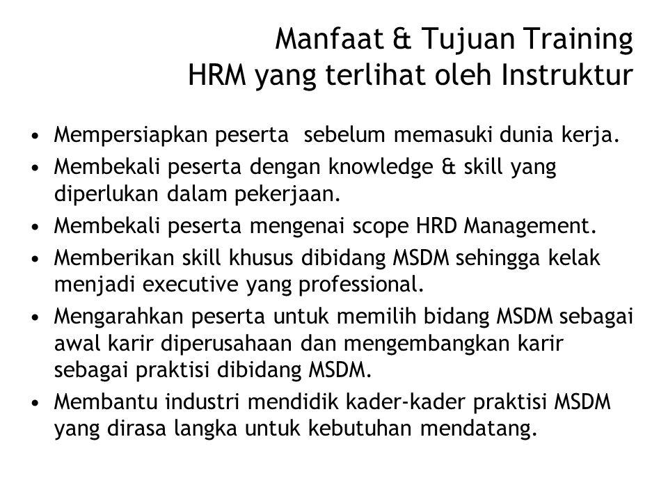 Manfaat & Tujuan Training HRM yang terlihat oleh Instruktur Mempersiapkan peserta sebelum memasuki dunia kerja.