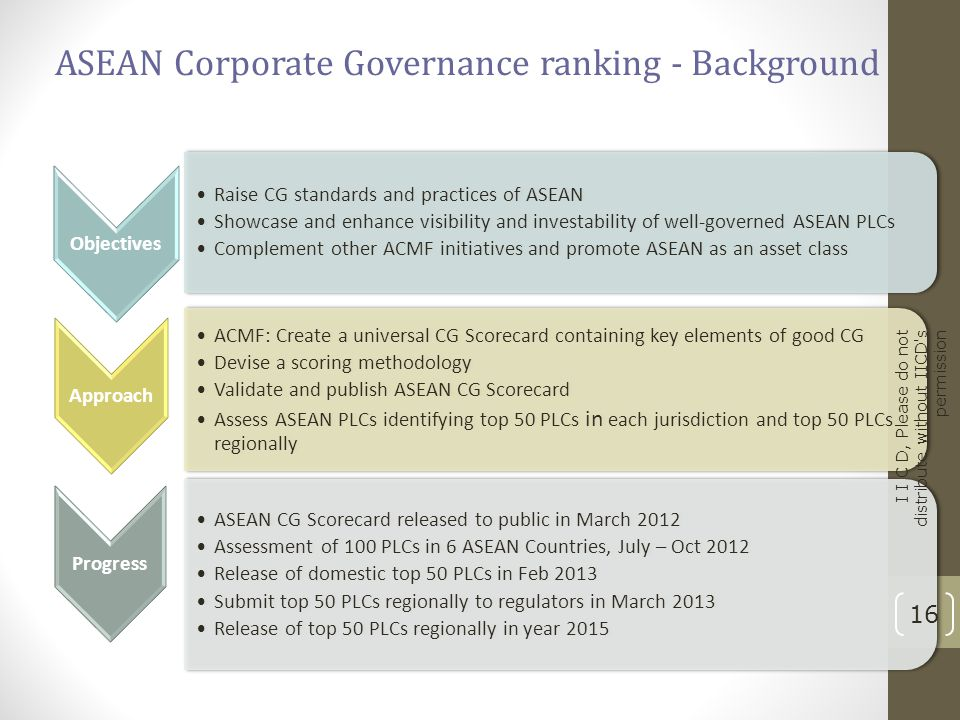 ASEAN Corporate Governance ranking - Background Objectives Raise CG standards and practices of ASEAN Showcase and enhance visibility and investability