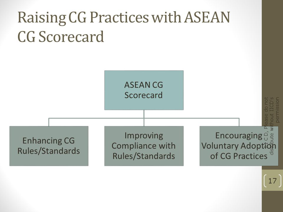 Raising CG Practices with ASEAN CG Scorecard ASEAN CG Scorecard Enhancing CG Rules/Standards Improving Compliance with Rules/Standards Encouraging Voluntary Adoption of CG Practices I I C D, Please do not distribute without IICD s permission 17