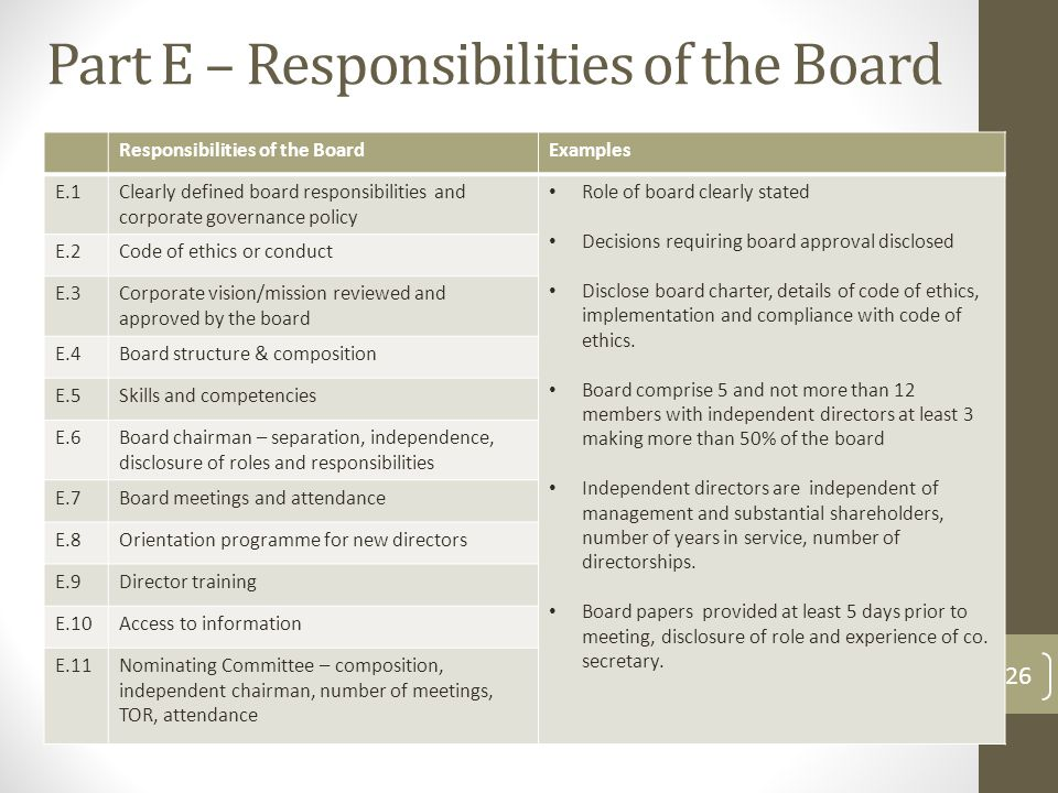 Part E – Responsibilities of the Board 26 Responsibilities of the BoardExamples E.1Clearly defined board responsibilities and corporate governance pol