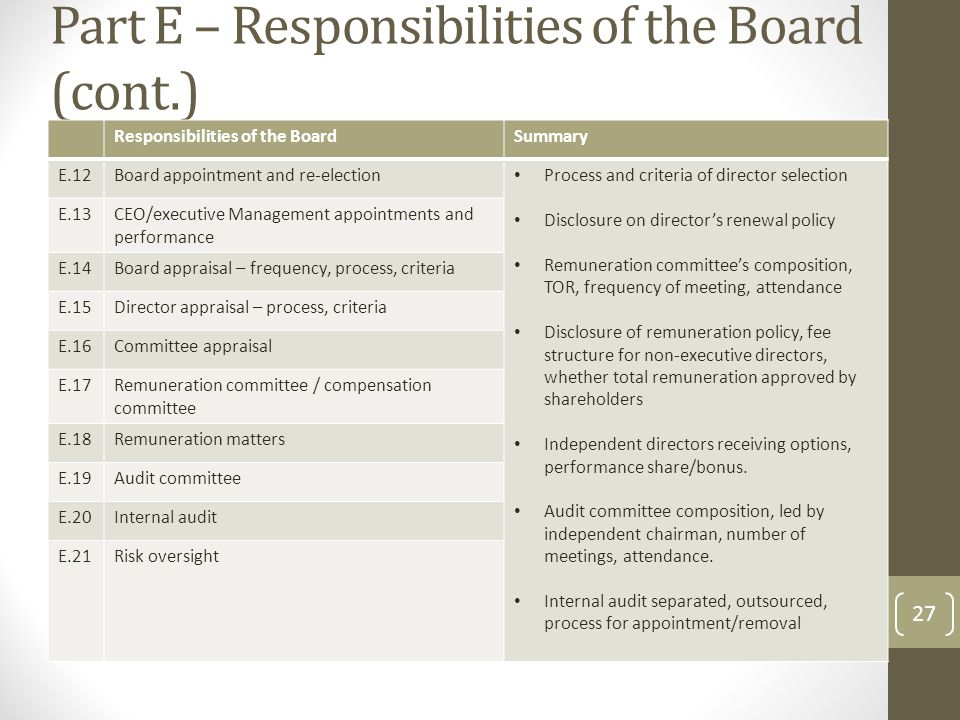 Part E – Responsibilities of the Board (cont.) 27 Responsibilities of the BoardSummary E.12Board appointment and re-election Process and criteria of d