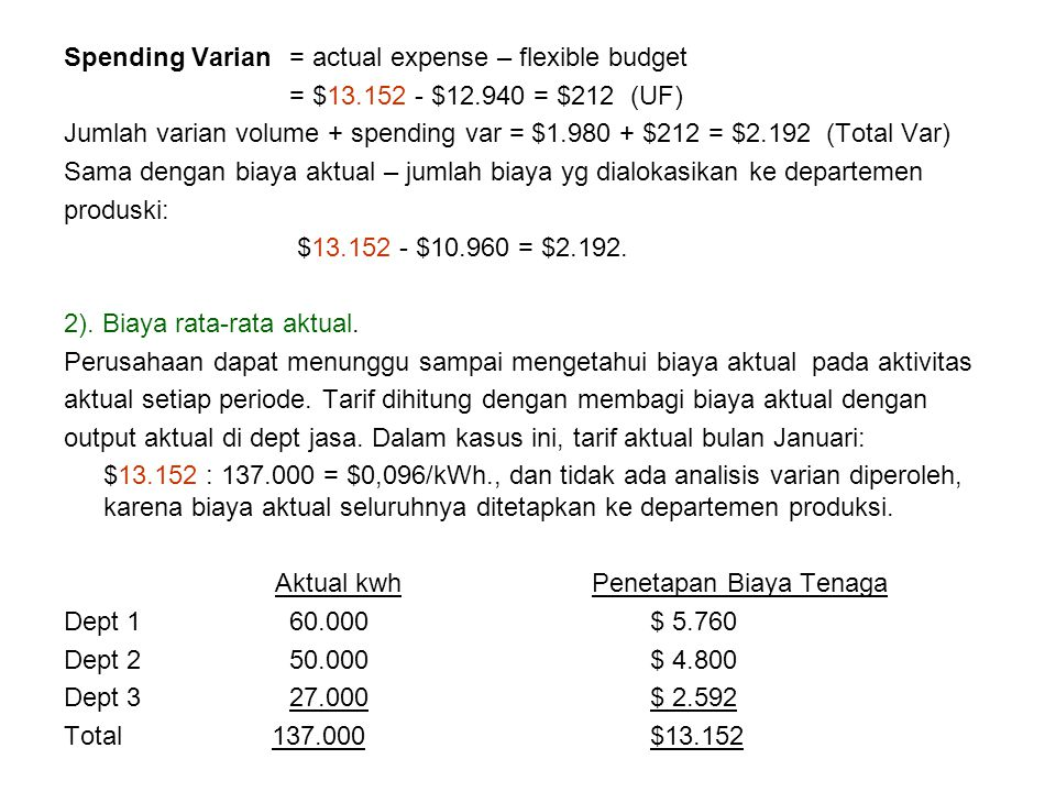 Spending Varian = actual expense – flexible budget = $13.152 - $12.940 = $212 (UF) Jumlah varian volume + spending var = $1.980 + $212 = $2.192 (Total