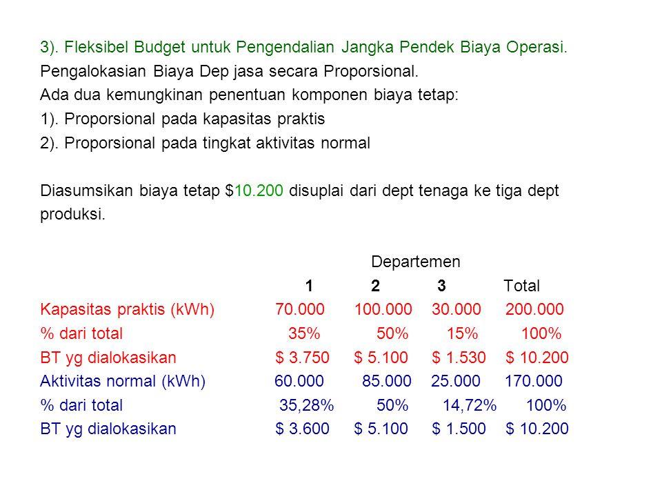 3). Fleksibel Budget untuk Pengendalian Jangka Pendek Biaya Operasi. Pengalokasian Biaya Dep jasa secara Proporsional. Ada dua kemungkinan penentuan k