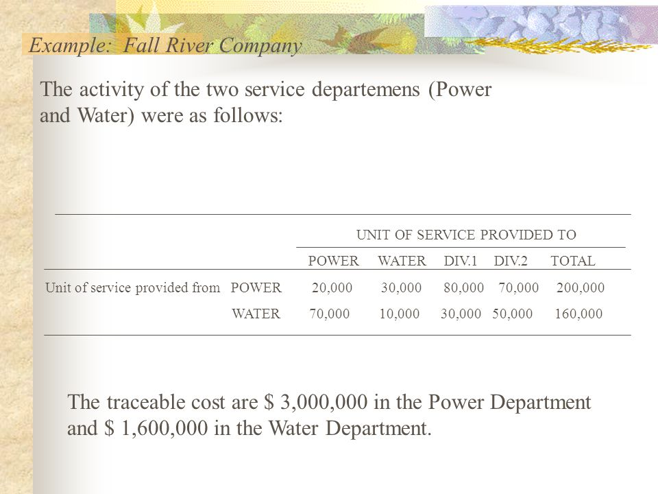 Example: Fall River Company The activity of the two service departemens (Power and Water) were as follows: UNIT OF SERVICE PROVIDED TO POWER WATER DIV.1 DIV.2 TOTAL Unit of service provided from POWER 20,000 30,000 80,000 70,000 200,000 WATER 70,000 10,000 30,000 50,000 160,000 The traceable cost are $ 3,000,000 in the Power Department and $ 1,600,000 in the Water Department.