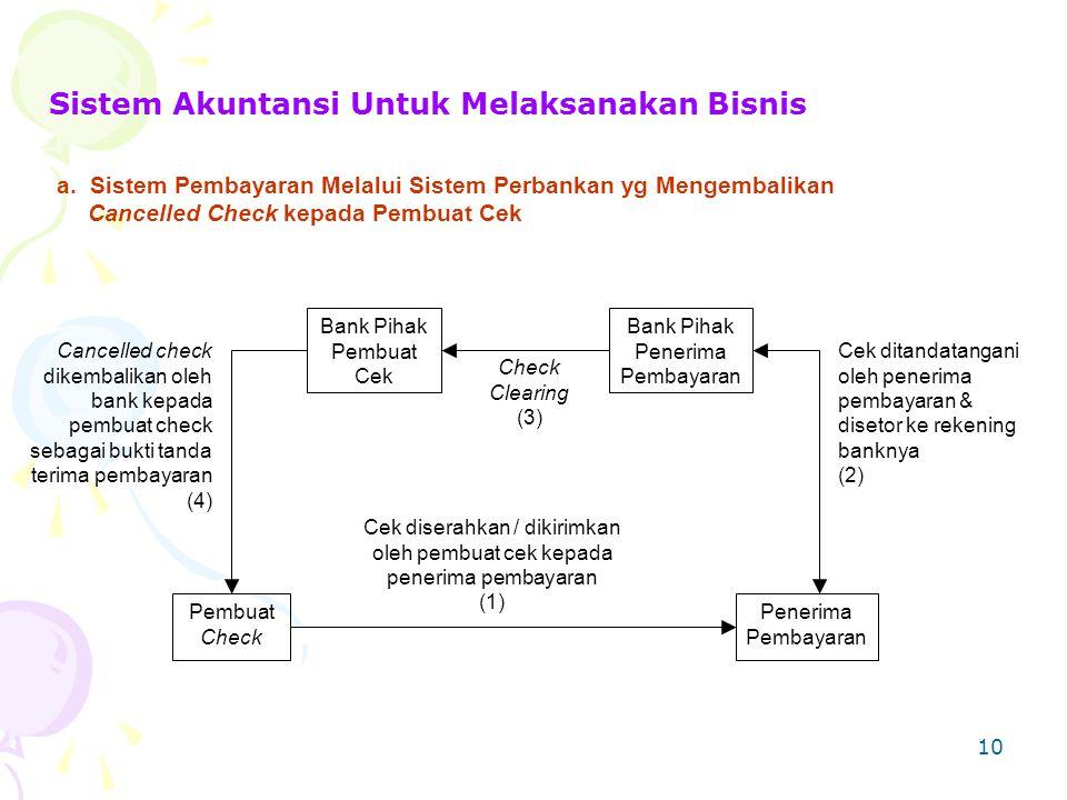 10 Sistem Akuntansi Untuk Melaksanakan Bisnis Bank Pihak Pembuat Cek Bank Pihak Penerima Pembayaran Pembuat Check Penerima Pembayaran Check Clearing (