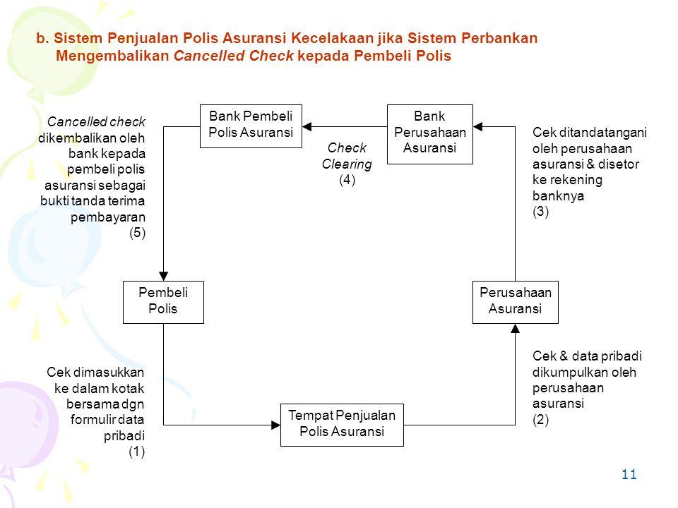 11 b. Sistem Penjualan Polis Asuransi Kecelakaan jika Sistem Perbankan Mengembalikan Cancelled Check kepada Pembeli Polis Perusahaan Asuransi Bank Pem
