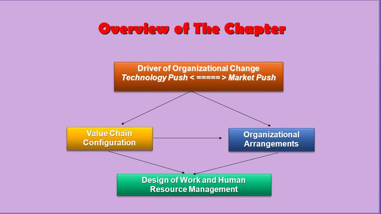 Proses seperti pengambilan keputusan, komunikasi dan konversi input menjadi output dipengaruhi oleh perubahan teknologikal.