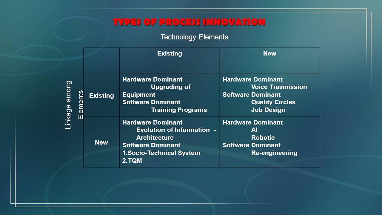 Teknologi baru merubah cara perusahaan mengaktualisasi kegiatan value chain utama, misal: manufacturing, marketing, R&D.