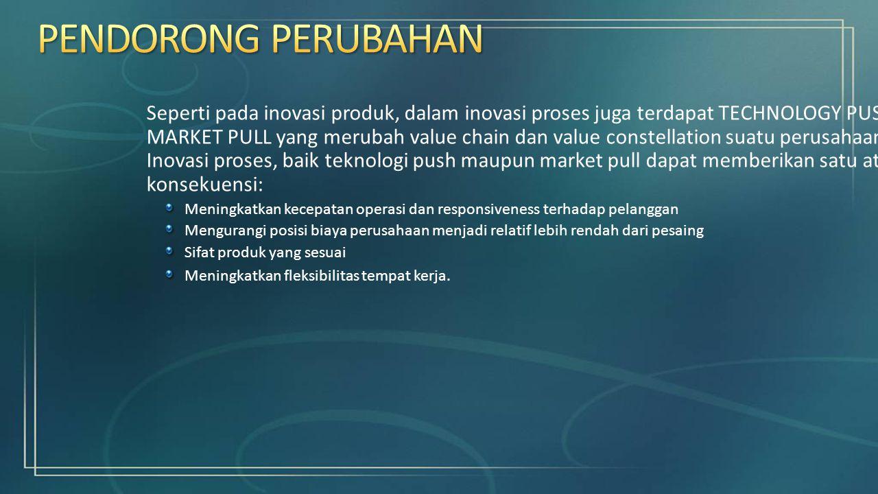 Seperti pada inovasi produk, dalam inovasi proses juga terdapat TECHNOLOGY PUSH dan MARKET PULL yang merubah value chain dan value constellation suatu
