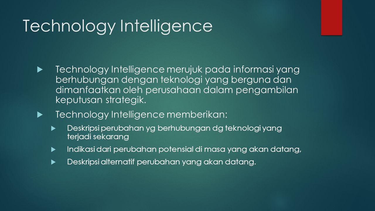 Technology Intelligence  Technology Intelligence merujuk pada informasi yang berhubungan dengan teknologi yang berguna dan dimanfaatkan oleh perusaha