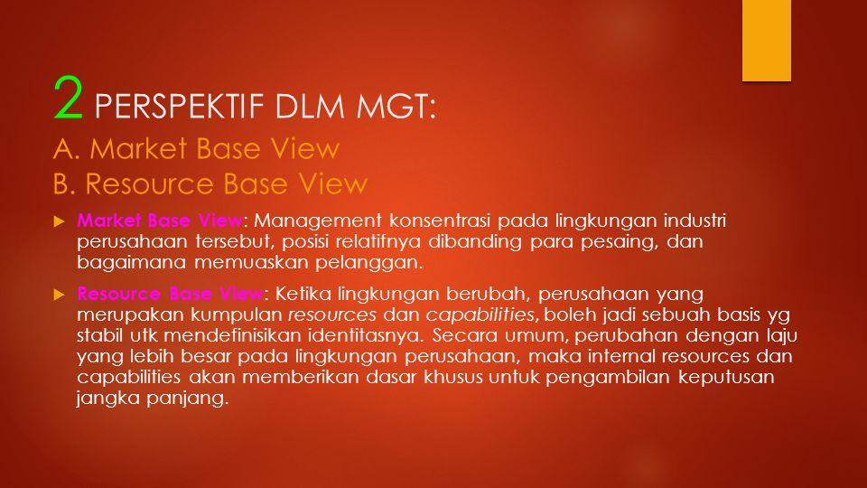 2 PERSPEKTIF DLM MGT: A. Market Base View B. Resource Base View  Market Base View : Management konsentrasi pada lingkungan industri perusahaan terseb