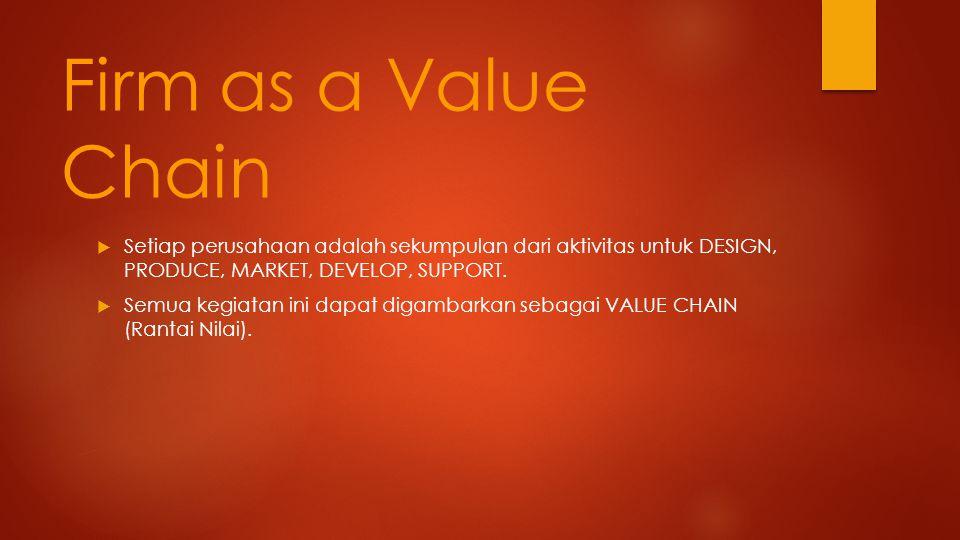 Firm as a Value Chain  Setiap perusahaan adalah sekumpulan dari aktivitas untuk DESIGN, PRODUCE, MARKET, DEVELOP, SUPPORT.