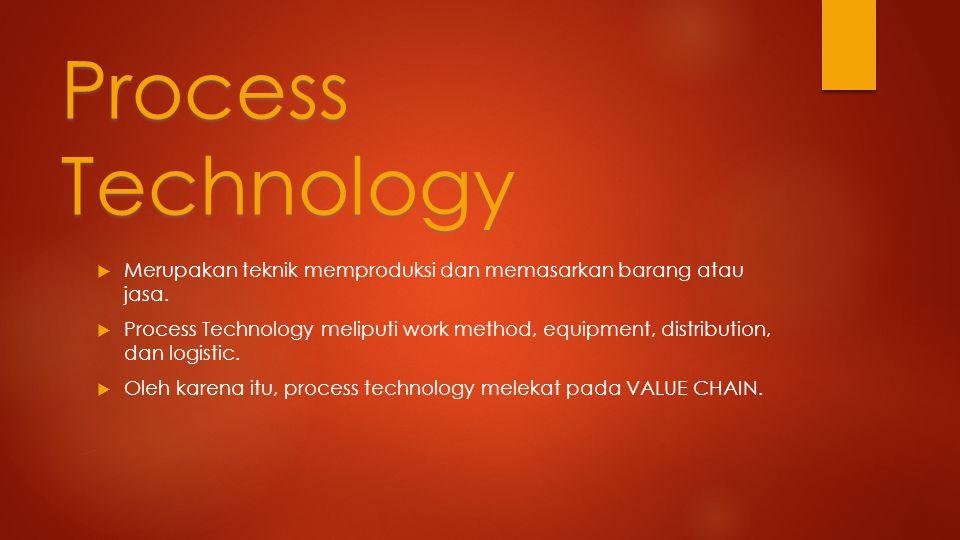 Process Technology  Merupakan teknik memproduksi dan memasarkan barang atau jasa.  Process Technology meliputi work method, equipment, distribution,